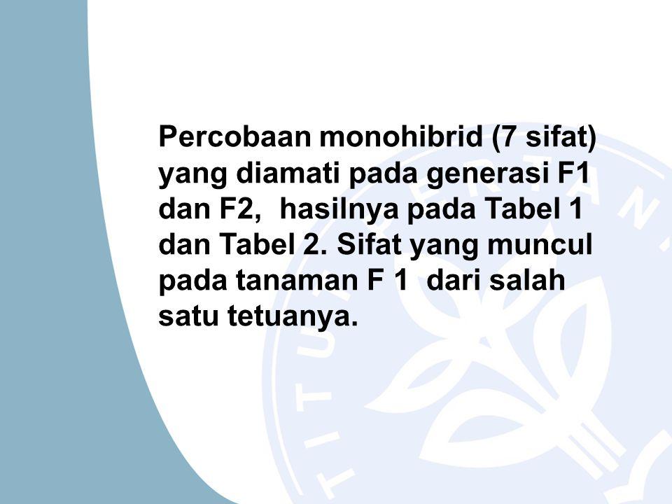 Percobaan monohibrid (7 sifat) yang diamati pada generasi F1 dan F2, hasilnya pada Tabel 1 dan Tabel 2. Sifat yang muncul pada tanaman F 1 dari salah