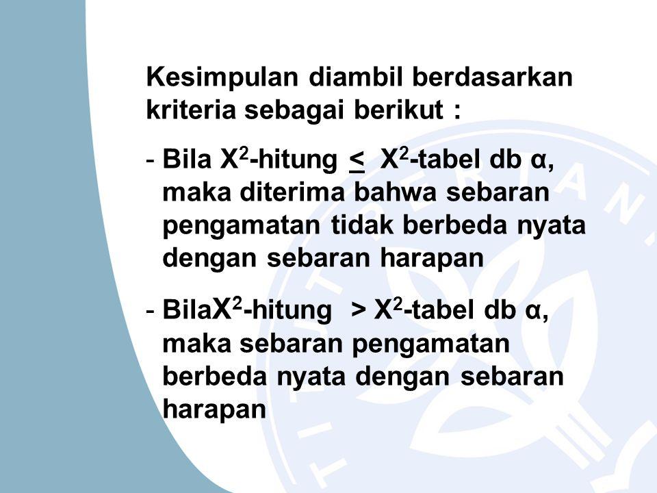 Kesimpulan diambil berdasarkan kriteria sebagai berikut : - Bila X 2 -hitung < X 2 -tabel db α, maka diterima bahwa sebaran pengamatan tidak berbeda n