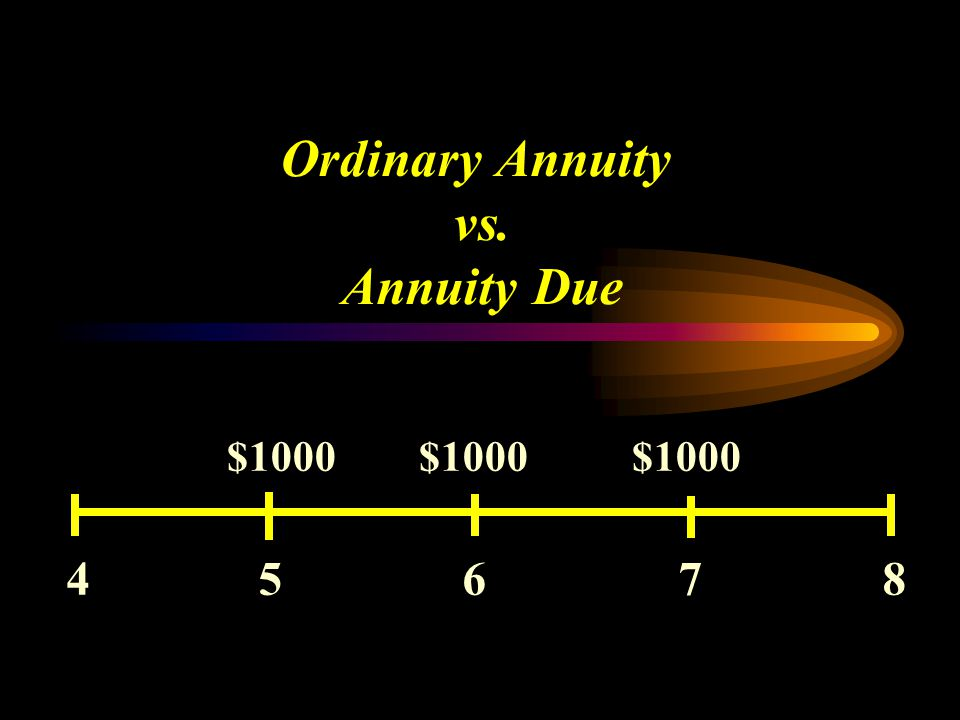 What should you be willing to pay in order to receive $10,000 annually forever, if you require 8% per year on the investment? PMT $10,000 PMT $10,000
