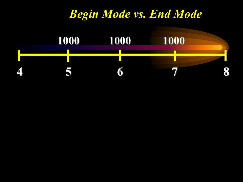 Ordinary Annuity vs. Annuity Due $1000 $1000 $1000 4 5 6 7 8