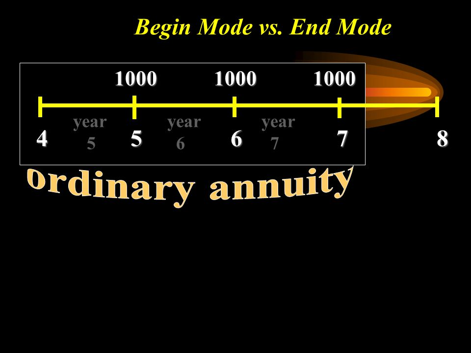 Begin Mode vs. End Mode 1000 1000 1000 4 5 6 7 8