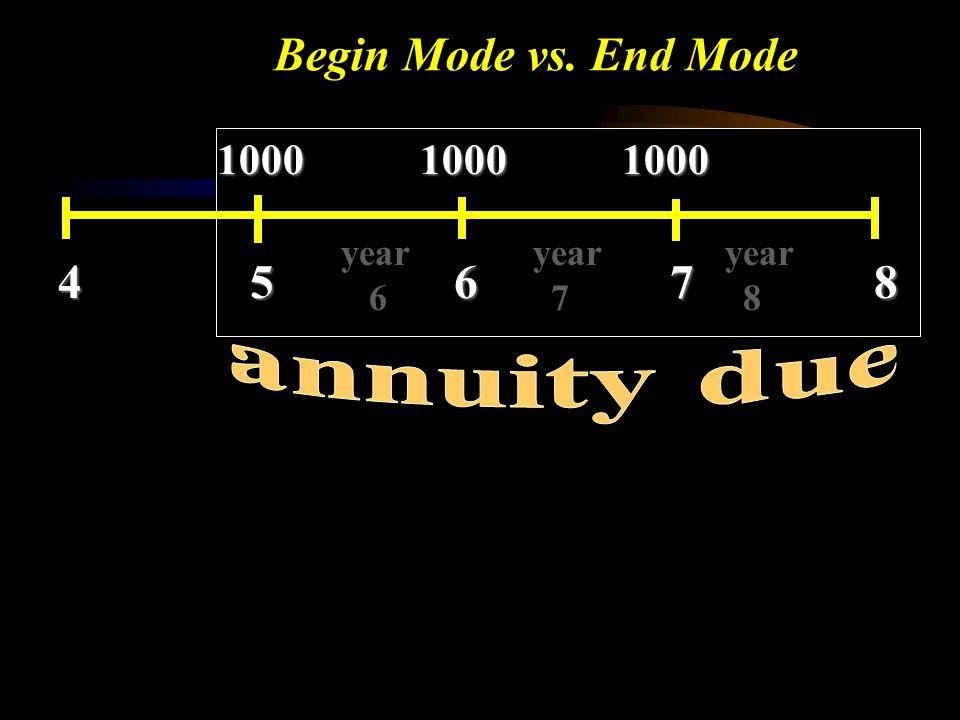 Begin Mode vs. End Mode 1000 1000 1000 4 5 6 7 8 year year year 5 6 7 PVinENDModeFVinENDMode