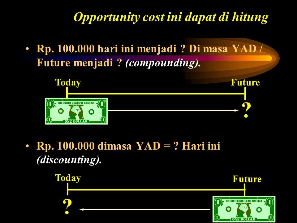 Opportunity cost ini dapat di hitung Rp. 100.000 hari ini menjadi ? Di masa YAD / Future menjadi ? (compounding). Rp. 100.000 dimasa YAD = ? Hari ini