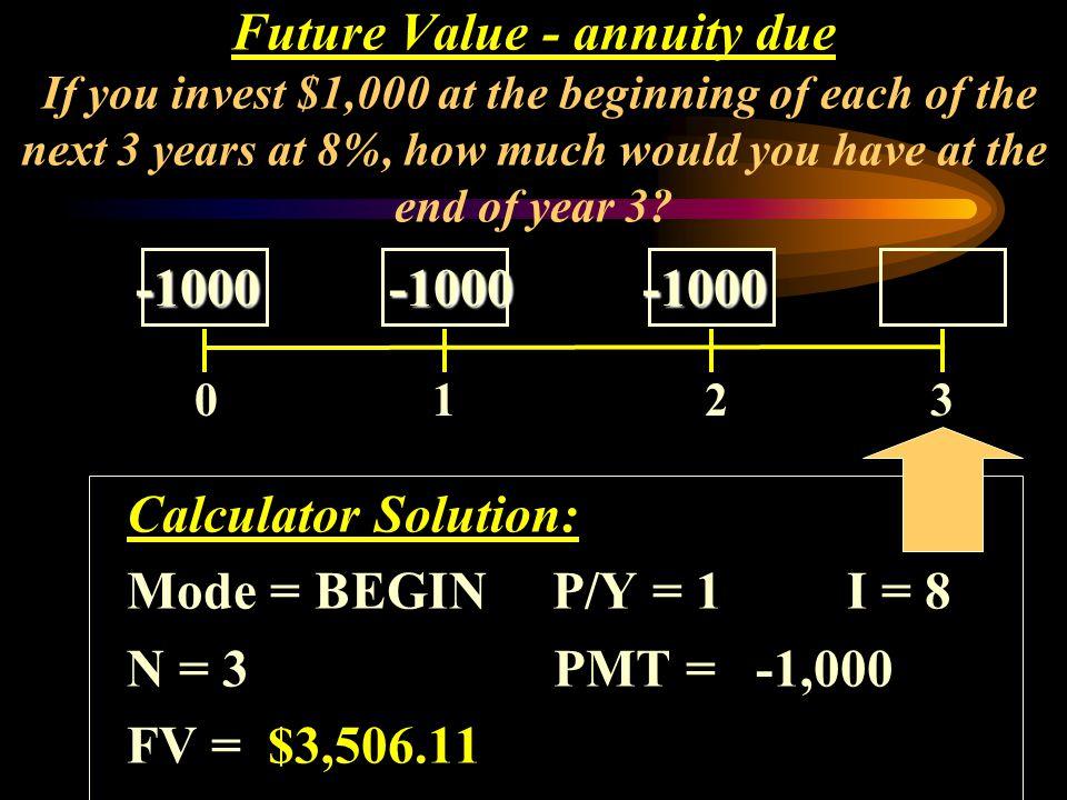 Calculator Solution: Mode = BEGIN P/Y = 1I = 8 N = 3 PMT = -1,000 FV = $3,506.11 0 1 2 3 -1000 -1000 -1000 -1000 -1000 -1000 Future Value - annuity du