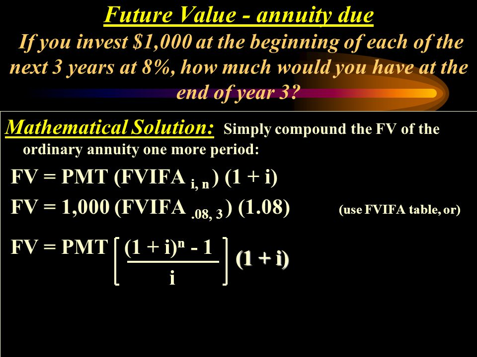 Future Value - annuity due If you invest $1,000 at the beginning of each of the next 3 years at 8%, how much would you have at the end of year 3? Math