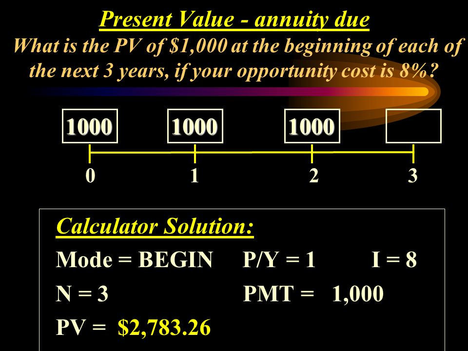 Present Value - annuity due What is the PV of $1,000 at the beginning of each of the next 3 years, if your opportunity cost is 8%? 0 1 2 3