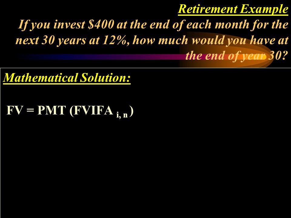 Mathematical Solution: