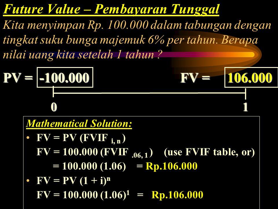 \ Future Value – Pembayaran Tunggal Kita menyimpan Rp. 100.000 dalam tabungan dengan tingkat suku bunga majemuk 6% per tahun. Berapa nilai uang kita s