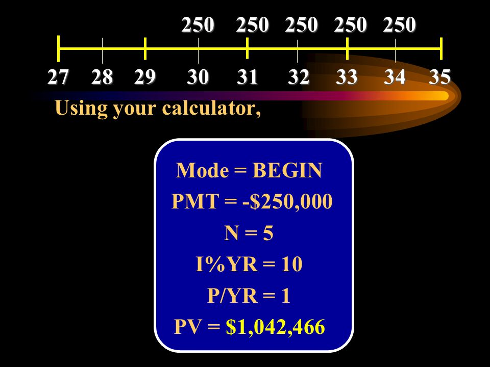 How much do we need to have by the end of year 30 to finance the trip? PV 30 = PMT (PVIFA.10, 5 ) (1.10) = = 250,000 (3.7908) (1.10) = = $1,042,470 27