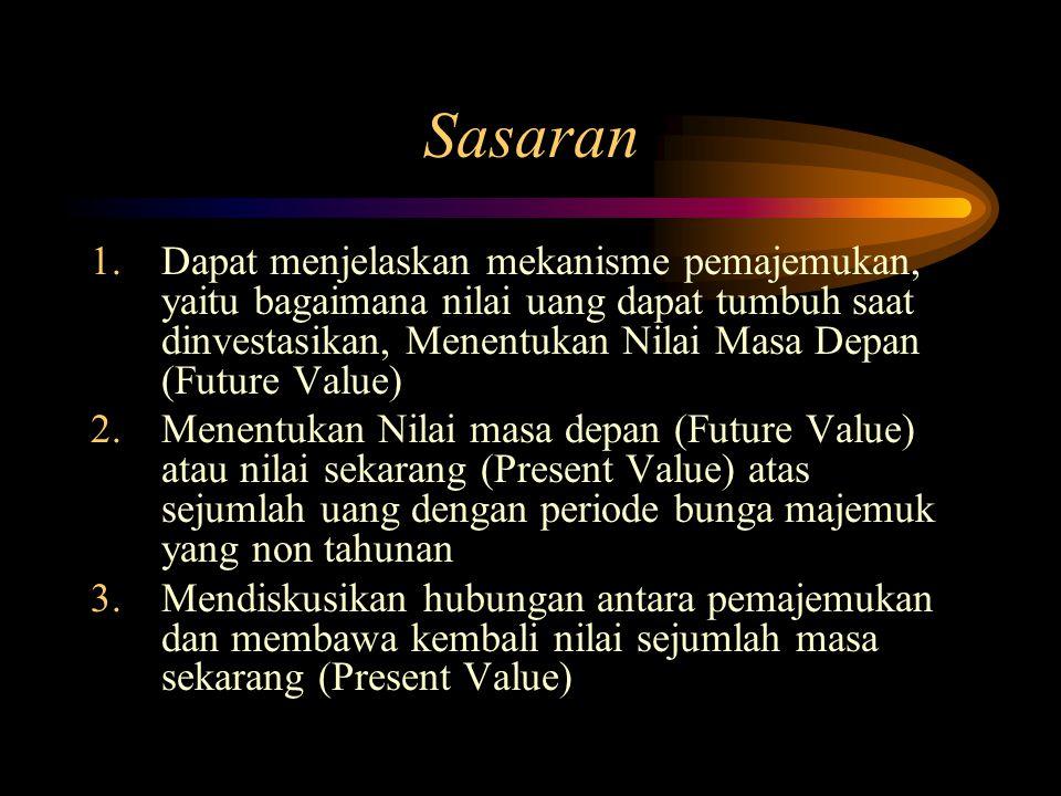 1. Future Value / Nilai Masa Depan
