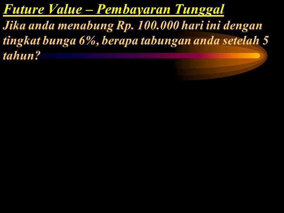 FV= Nilai masa depan investasi di akhir tahun ke n i= Interest Rate (Tingkat suku bunga atau diskonto) tahunan PV= Present Value (Nilai sekarang atau