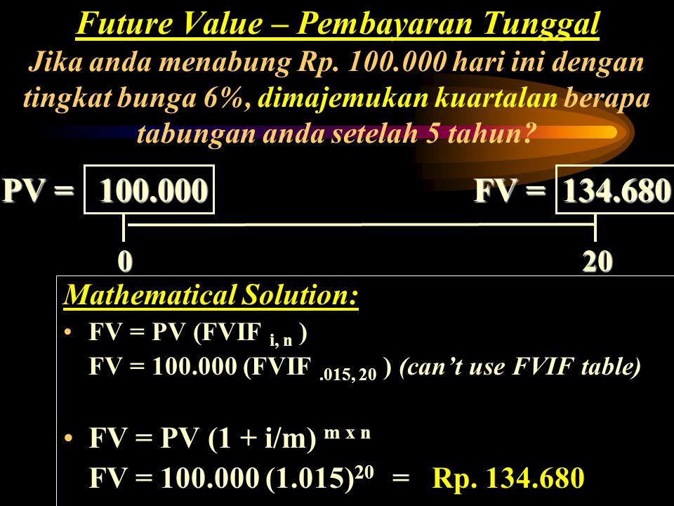 Calculator Solution: P/Y = 4I = 6 N = 20 PV = -100.000 FV = $134.680 Future Value – Pembayaran Tunggal Jika anda menabung Rp. 100.000 hari ini dengan