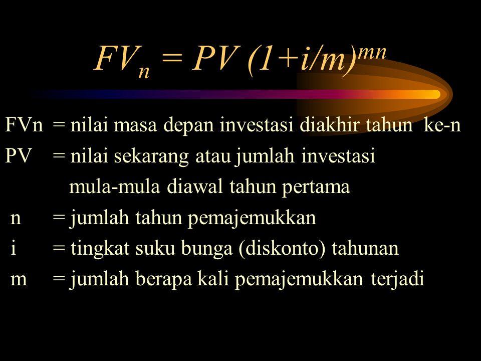 Mathematical Solution: FV = PV (FVIF i, n ) FV = 100.000 (FVIF.015, 20 ) (can't use FVIF table) FV = PV (1 + i/m) m x n FV = 100.000 (1.015) 20 = Rp.