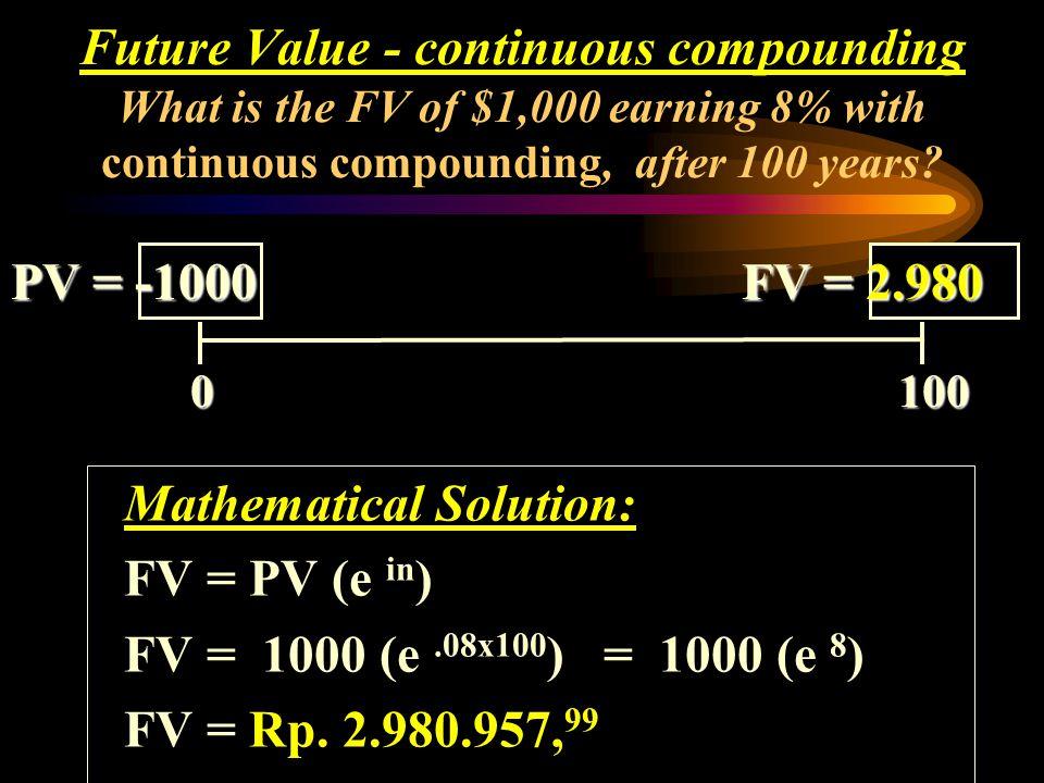 Mathematical Solution: FV = PV (e in ) FV = 1000 (e.08x100 ) = 1000 (e 8 ) FV = Rp. 2.980.957, 99 0 100 0 100 PV = -1000 FV = Future Value - continuou