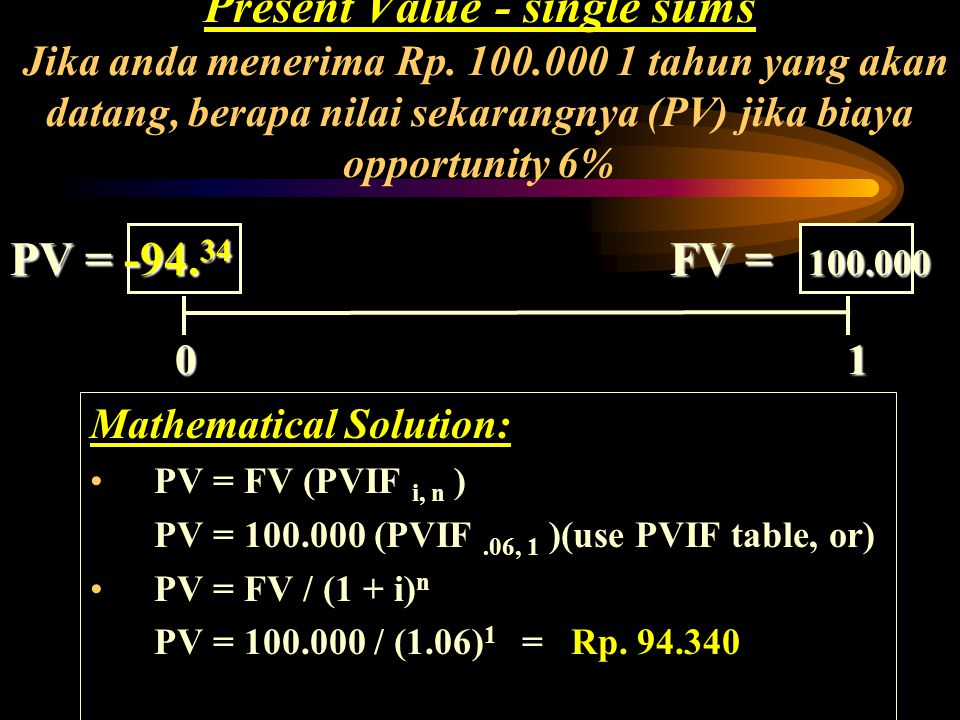 Calculator Solution: P/Y = 1I = 6 100.000 N = 1 FV = 100.000 PV = -94.340 PV = -94. 34 FV = 100.000 0 1 0 1 Present Value - single sums Jika anda mene