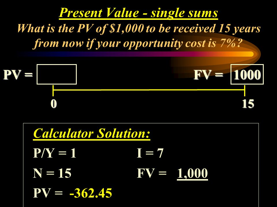 0 15 0 15 PV = FV = Present Value - single sums What is the PV of $1,000 to be received 15 years from now if your opportunity cost is 7%?