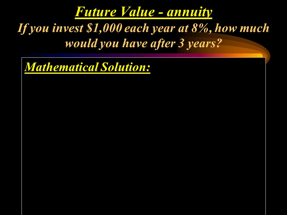 Future Value - annuity If you invest $1,000 each year at 8%, how much would you have after 3 years?