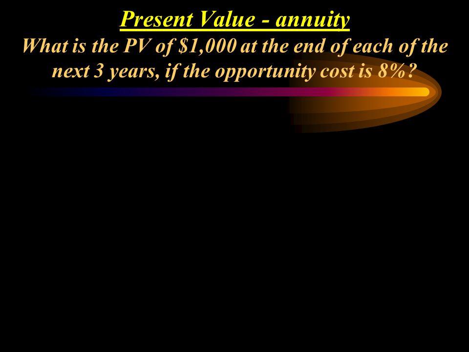 Mathematical Solution: FV = PMT (FVIFA i, n ) FV = 1,000 (FVIFA.08, 3 ) (use FVIFA table, or) FV = PMT (1 + i) n - 1 i FV = 1,000 (1.08) 3 - 1 = $3246