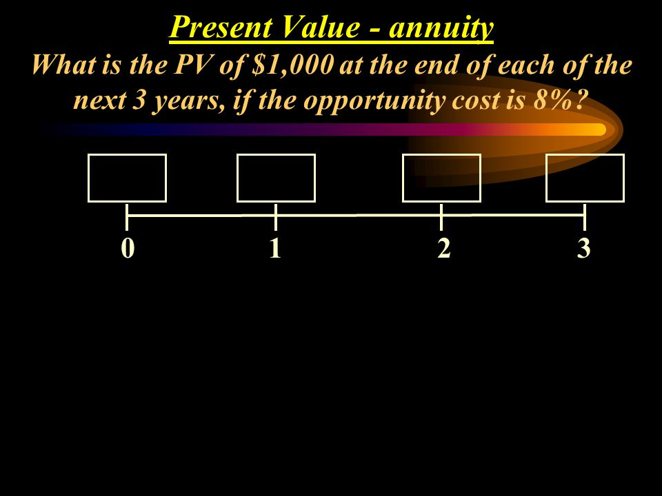 Present Value - annuity What is the PV of $1,000 at the end of each of the next 3 years, if the opportunity cost is 8%?