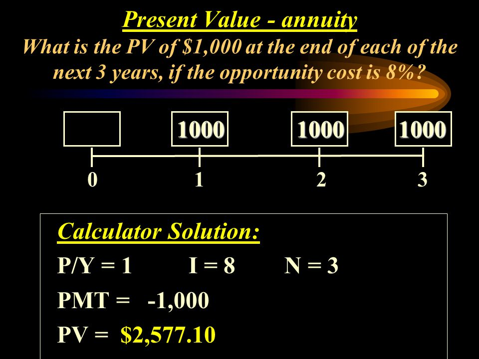 0 1 2 3 Present Value - annuity What is the PV of $1,000 at the end of each of the next 3 years, if the opportunity cost is 8%?