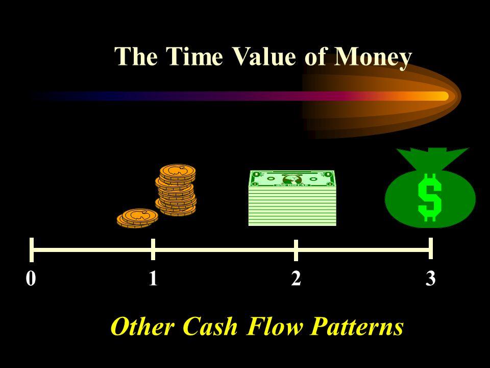 Mathematical Solution: PV = PMT (PVIFA i, n ) PV = 1,000 (PVIFA.08, 3 ) (use PVIFA table, or) 1 PV = PMT 1 - (1 + i) n i 1 PV = 1000 1 - (1.08 ) 3 = $