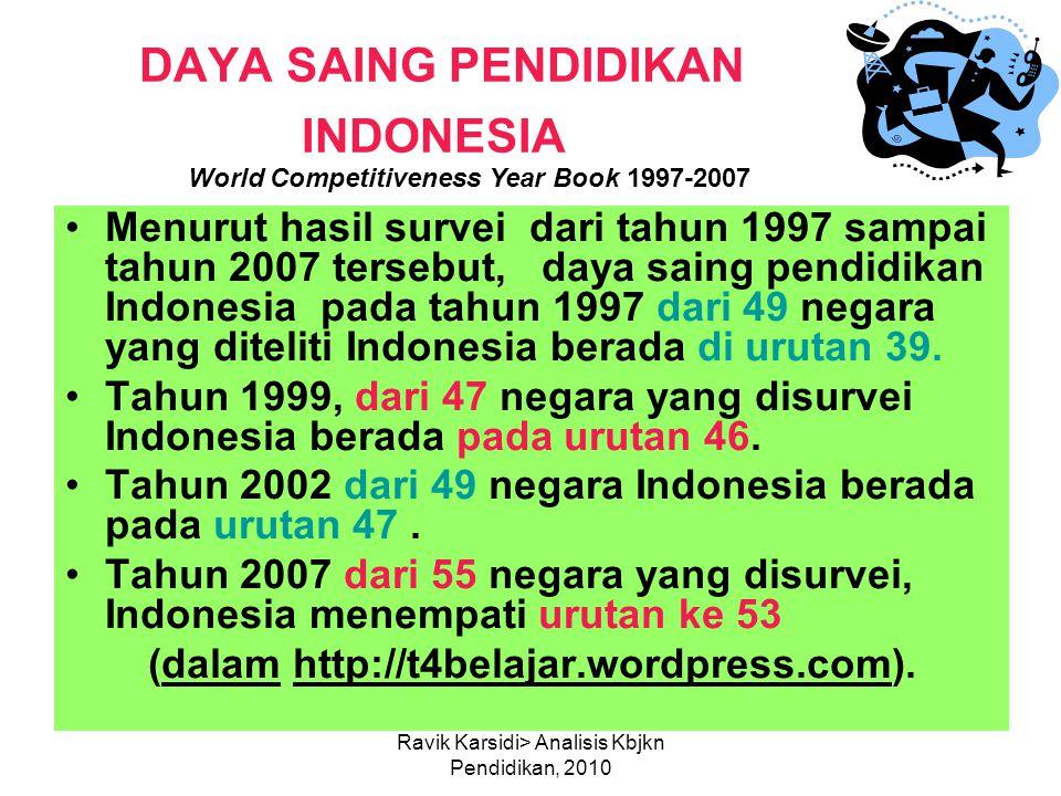 Ravik Karsidi> Analisis Kbjkn Pendidikan, 2010 DAYA SAING PENDIDIKAN INDONESIA Menurut hasil survei dari tahun 1997 sampai tahun 2007 tersebut, daya s
