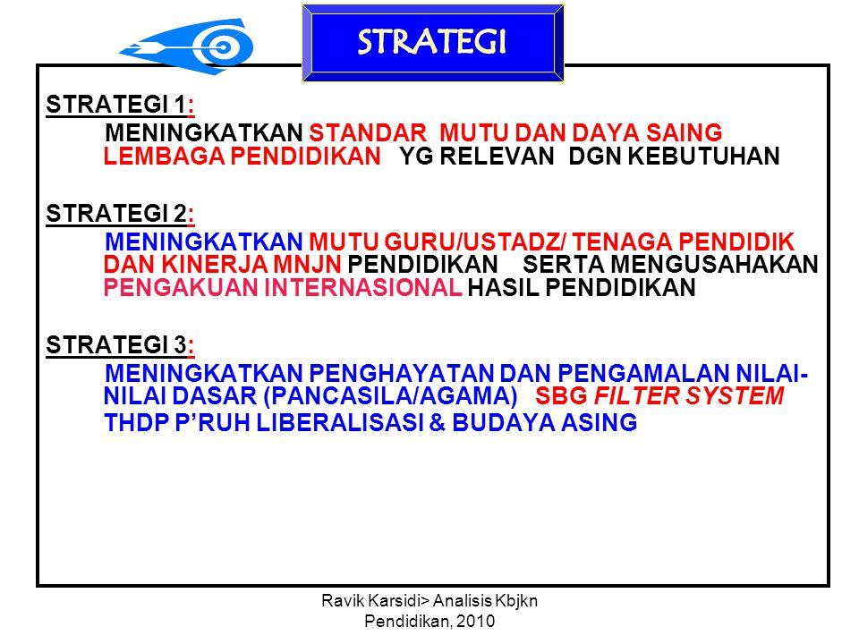 Ravik Karsidi> Analisis Kbjkn Pendidikan, 2010 STRATEGI 1: MENINGKATKAN STANDAR MUTU DAN DAYA SAING LEMBAGA PENDIDIKAN YG RELEVAN DGN KEBUTUHAN STRATE