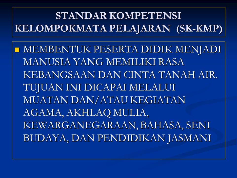 STANDAR KOMPETENSI LULUSAN SATUAN PENDIDIKAN (SKL-SP)PERMEN 23/2006 SD/MI/SDLB/PAKET A dan SMP/MTS/SMPLB/Paket B : Meletakkan dasar kecerdasan, penget