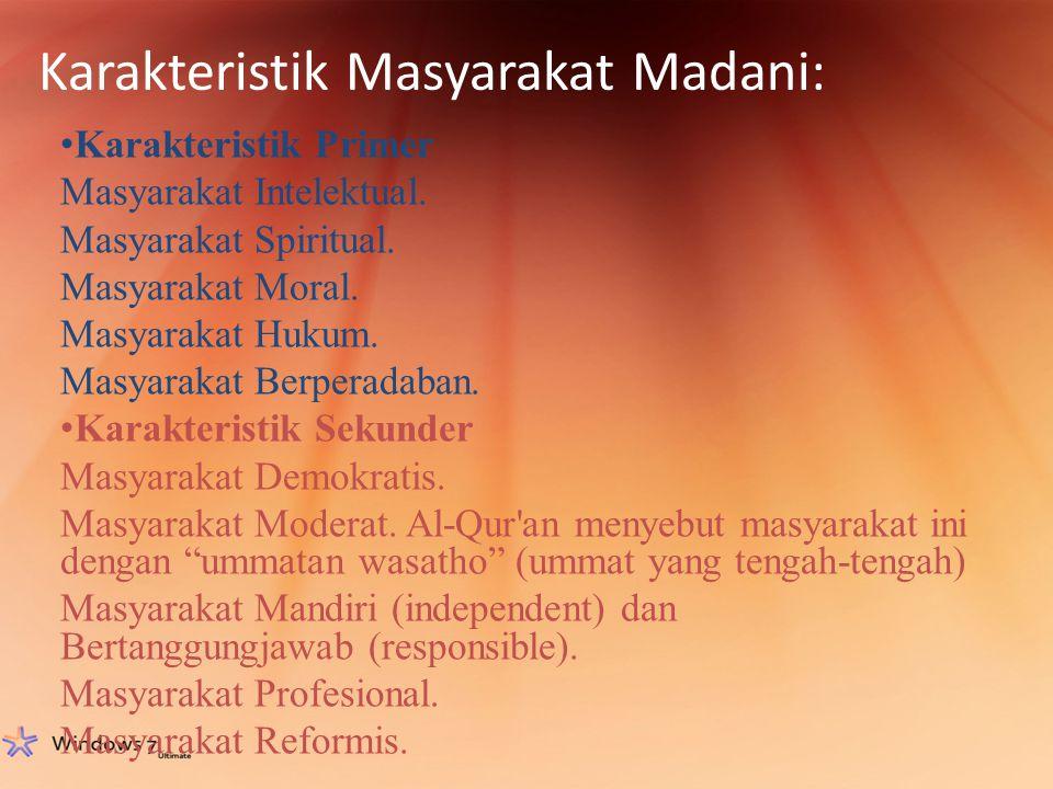 Karakteristik Masyarakat Madani: Karakteristik Primer Masyarakat Intelektual. Masyarakat Spiritual. Masyarakat Moral. Masyarakat Hukum. Masyarakat Ber