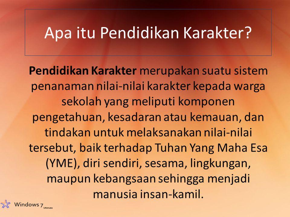 Konsep Masyarakat Madani dalam Islam #Pengertian Masyarakat Madani: Orang yang pertama kali mengungkapkan istilah ini adalah Anwar Ibrahim dan dikembangkan di Indonesia oleh Nurcholish Madjid.