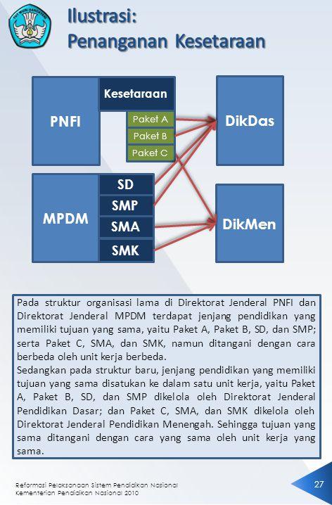 Pada struktur organisasi lama di Direktorat Jenderal PNFI dan Direktorat Jenderal MPDM terdapat jenjang pendidikan yang memiliki tujuan yang sama, yaitu Paket A, Paket B, SD, dan SMP; serta Paket C, SMA, dan SMK, namun ditangani dengan cara berbeda oleh unit kerja berbeda.