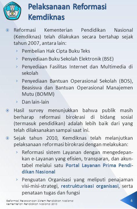  Reformasi Kementerian Pendidikan Nasional (Kemdiknas) telah dilakukan secara bertahap sejak tahun 2007, antara lain: › Pembelian Hak Cipta Buku Teks