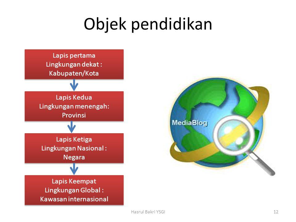 Objek pendidikan Lapis pertama Lingkungan dekat : Kabupaten/Kota Lapis pertama Lingkungan dekat : Kabupaten/Kota Lapis Kedua Lingkungan menengah: Prov