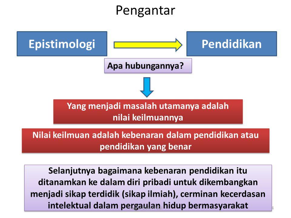 Pengantar EpistimologiPendidikan Apa hubungannya? Yang menjadi masalah utamanya adalah nilai keilmuannya Yang menjadi masalah utamanya adalah nilai ke
