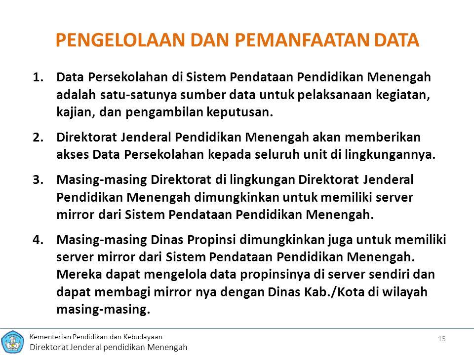 Kementerian Pendidikan dan Kebudayaan Direktorat Jenderal pendidikan Menengah PENGELOLAAN DAN PEMANFAATAN DATA 1.Data Persekolahan di Sistem Pendataan