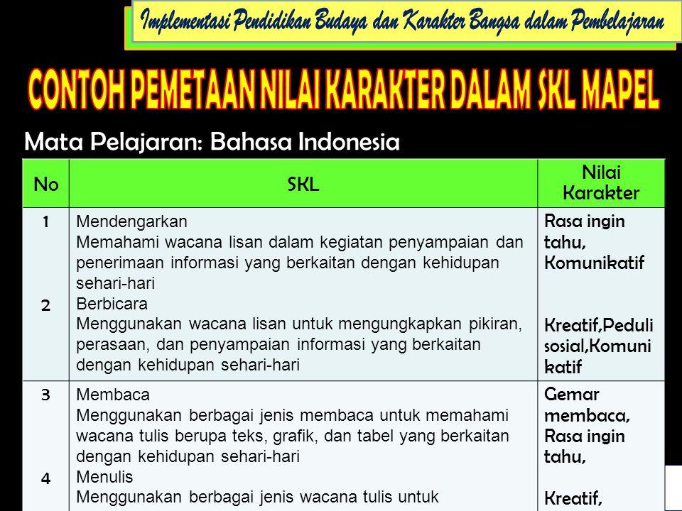 DIREKTORAT PEMBINAAN SMA DIRJEN DIKMEN KEMENDIKNAS Mata Pelajaran: Bahasa Indonesia NoSKL Nilai Karakter 1212 Mendengarkan Memahami wacana lisan dalam