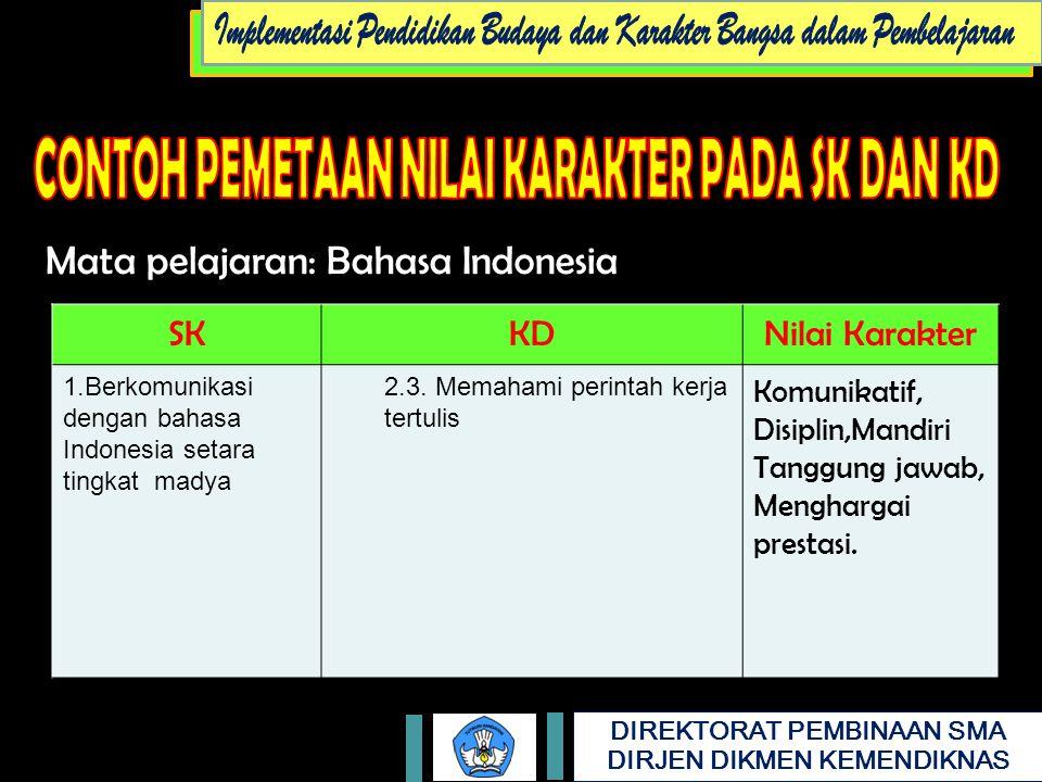 DIREKTORAT PEMBINAAN SMA DIRJEN DIKMEN KEMENDIKNAS Mata pelajaran: Bahasa Indonesia SKKDNilai Karakter 1.Berkomunikasi dengan bahasa Indonesia setara