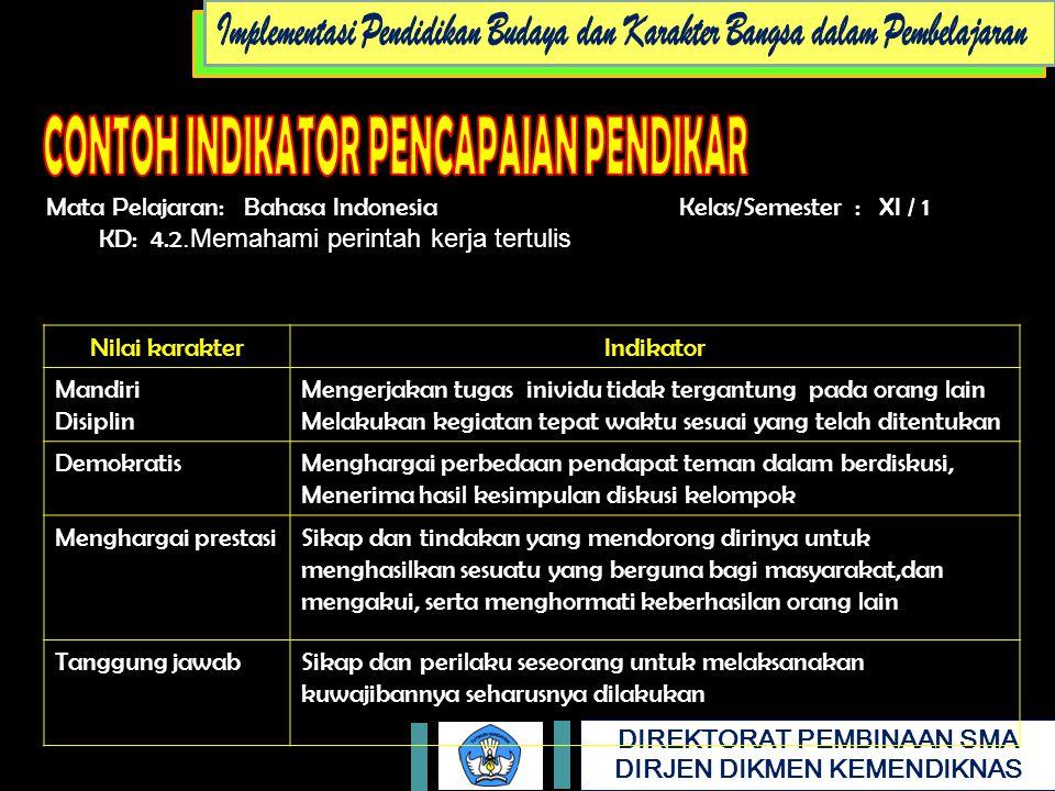 DIREKTORAT PEMBINAAN SMA DIRJEN DIKMEN KEMENDIKNAS Mata Pelajaran: Bahasa IndonesiaKelas/Semester : XI / 1 KD: 4.2.Memahami perintah kerja tertulis Ni