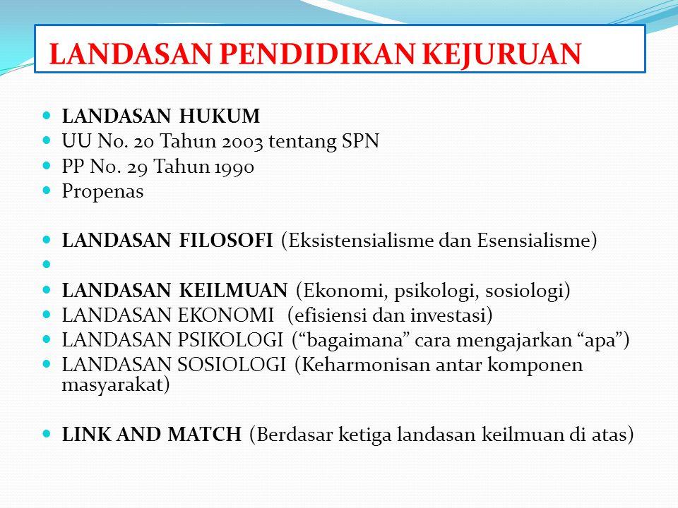 PK adalah pendidikan untuk melayani tujuan system ekonomi PK di SMK disiapkan untuk mempersiapkan tenaga kerja pemula PK seharusnya diarahkan terhadap