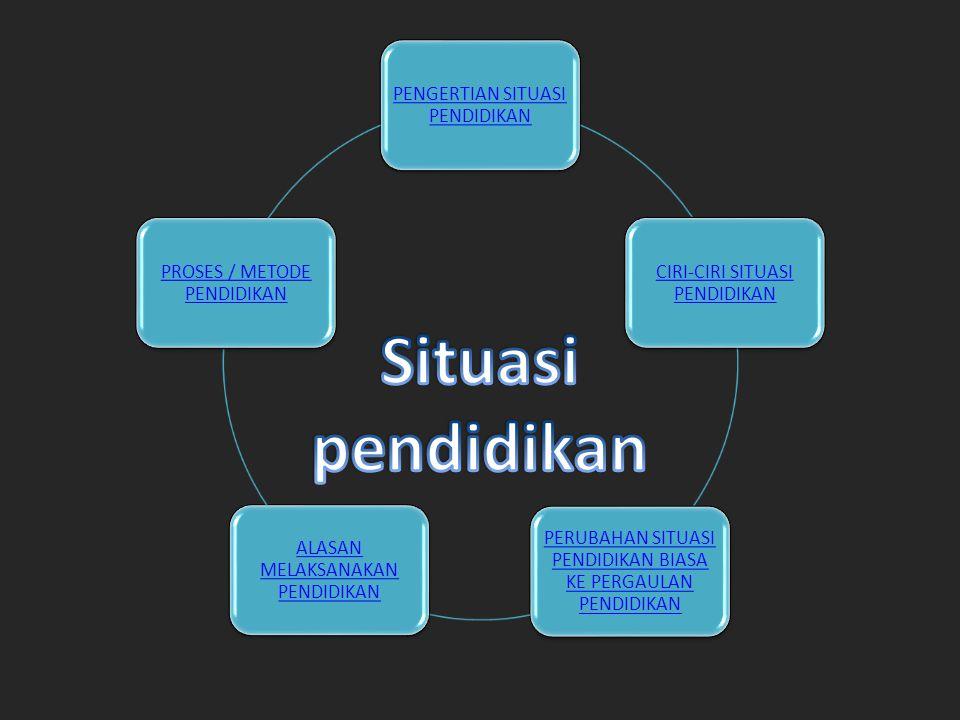 PENGERTIAN SITUASI PENDIDIKAN CIRI-CIRI SITUASI PENDIDIKAN PERUBAHAN SITUASI PENDIDIKAN BIASA KE PERGAULAN PENDIDIKAN ALASAN MELAKSANAKAN PENDIDIKAN P