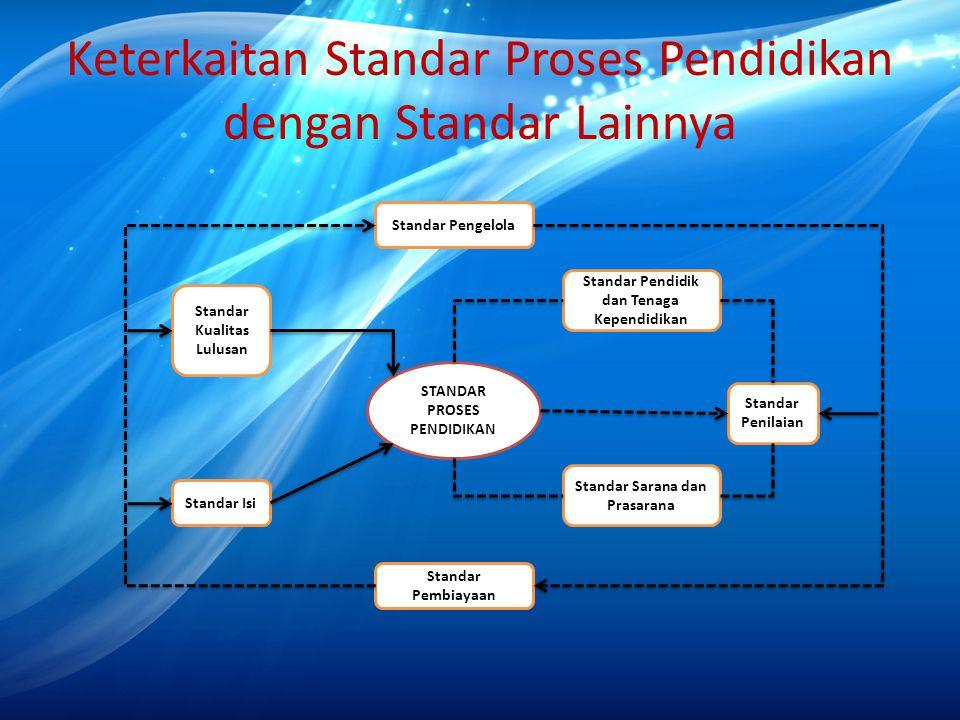 Keterkaitan Standar Proses Pendidikan dengan Standar Lainnya STANDAR PROSES PENDIDIKAN Standar Pengelola Standar Pembiayaan Standar Pendidik dan Tenag