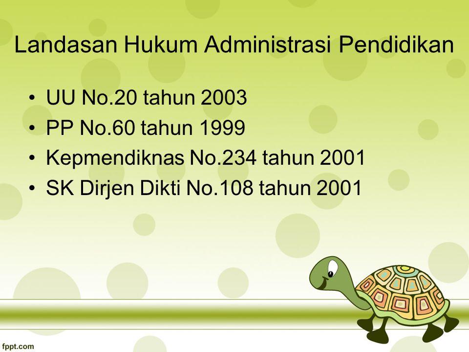 Landasan Hukum Administrasi Pendidikan UU No.20 tahun 2003 PP No.60 tahun 1999 Kepmendiknas No.234 tahun 2001 SK Dirjen Dikti No.108 tahun 2001
