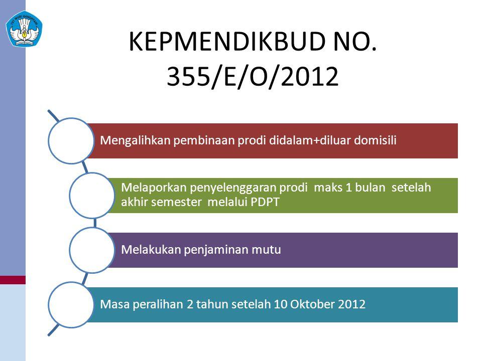 KEPMENDIKBUD NO. 355/E/O/2012 Mengalihkan pembinaan prodi didalam+diluar domisili Melaporkan penyelenggaran prodi maks 1 bulan setelah akhir semester