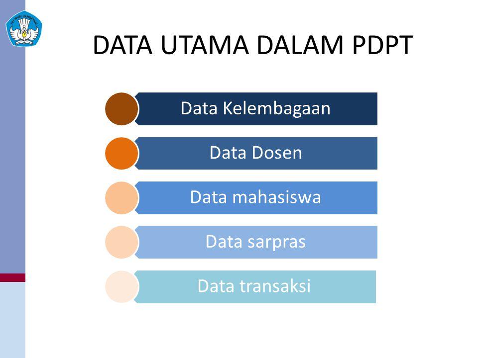 DATA UTAMA DALAM PDPT Data Kelembagaan Data Dosen Data mahasiswa Data sarpras Data transaksi