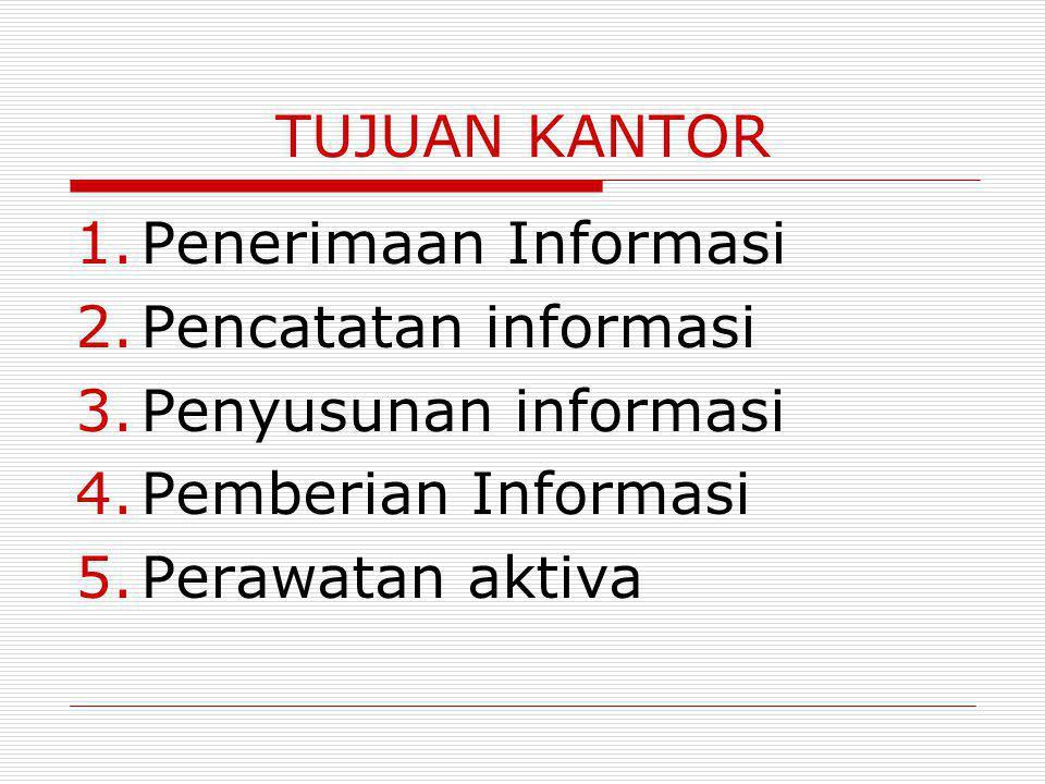 TUJUAN KANTOR 1.Penerimaan Informasi 2.Pencatatan informasi 3.Penyusunan informasi 4.Pemberian Informasi 5.Perawatan aktiva