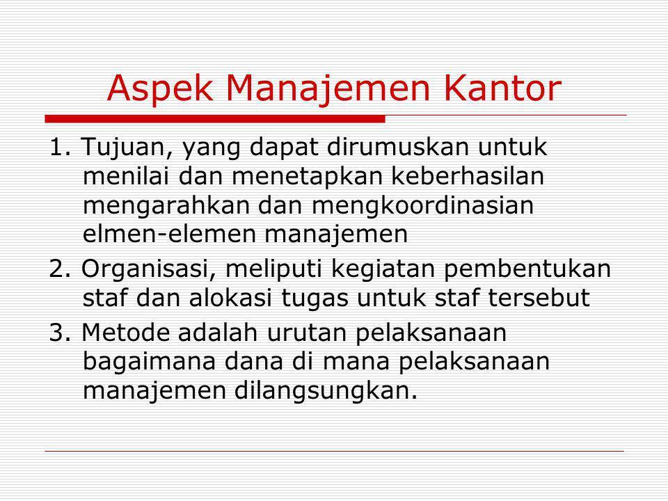 Aspek Manajemen Kantor 1. Tujuan, yang dapat dirumuskan untuk menilai dan menetapkan keberhasilan mengarahkan dan mengkoordinasian elmen-elemen manaje