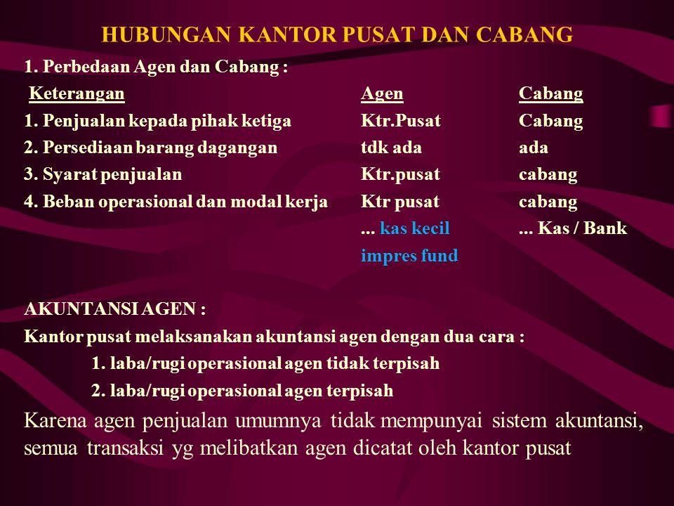 Latihan: : PT.Raga bergerak sebagai distributor Sepatu, awal Bulan Maret 2008 membuka cabang di Baturaja dan Linggau (metode pencatatan persediaan adalah metode physical).