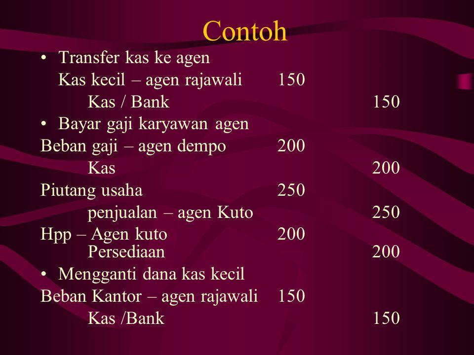 1.pengiriman uang Buku Kantor PusatBuku Kantor Cabang kantor cabangKas kas kantor pusat 2.