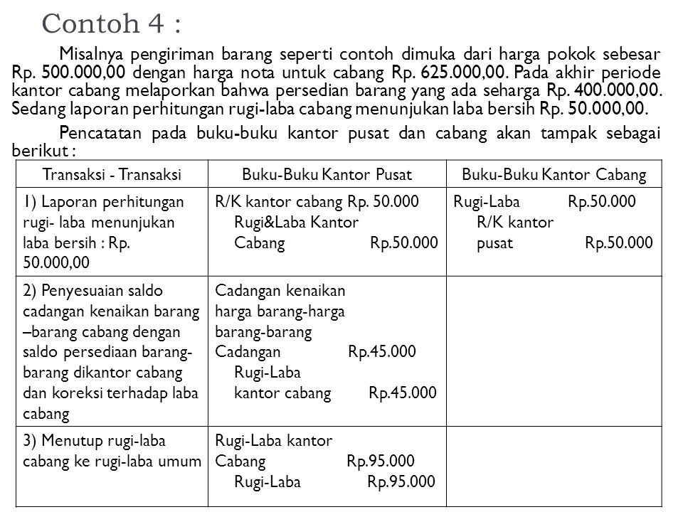 Contoh 4 : Misalnya pengiriman barang seperti contoh dimuka dari harga pokok sebesar Rp. 500.000,00 dengan harga nota untuk cabang Rp. 625.000,00. Pad