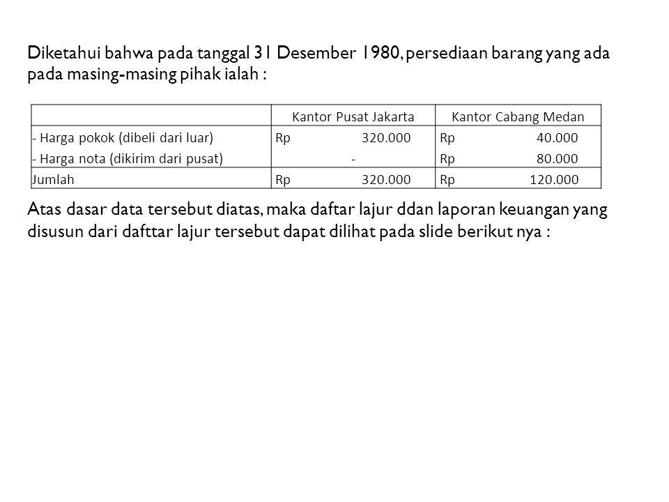 Diketahui bahwa pada tanggal 31 Desember 1980, persediaan barang yang ada pada masing-masing pihak ialah : Kantor Pusat JakartaKantor Cabang Medan - H